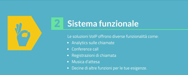 infografica_voip_international_olimontel_3