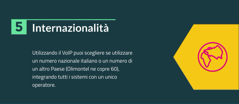 infografica_voip_international_olimontel_6