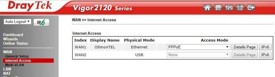 internet access draytek ftth