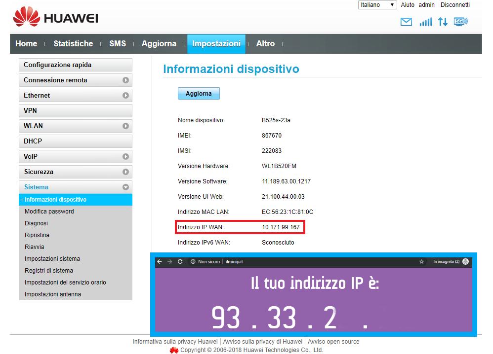 Huawei Wan IP
